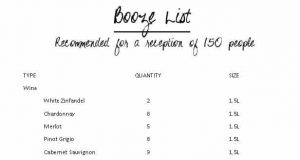 list of liquors buy from store open near me